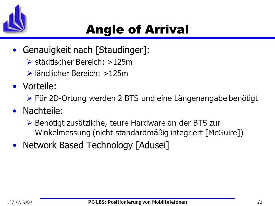 Angle of Arrival Genauigkeit nach [Staudinger]: Vorteile: Nachteile: